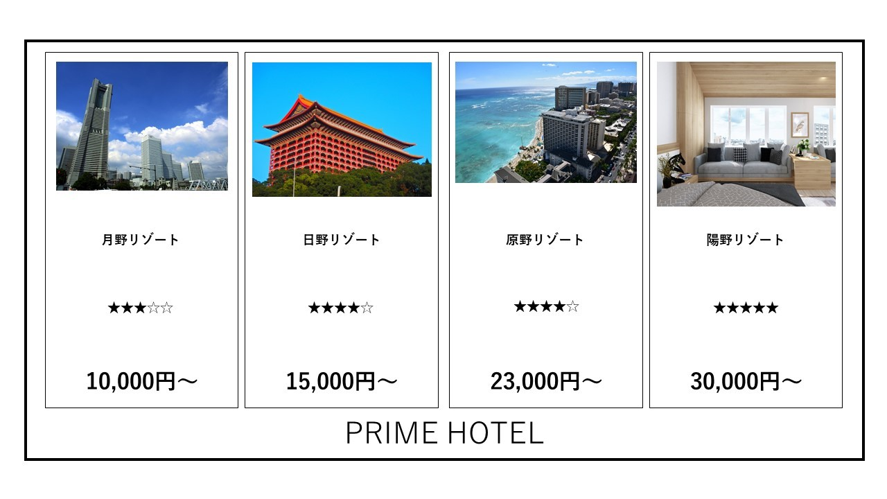 旅行・ホテルサイトの ダイナミック広告